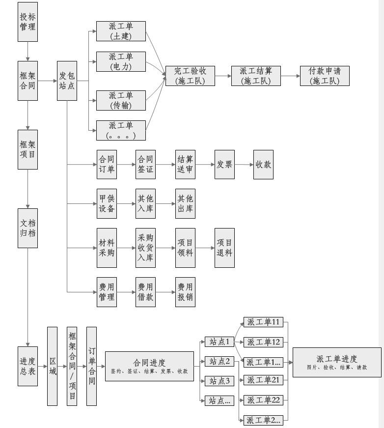集成485通讯电路图