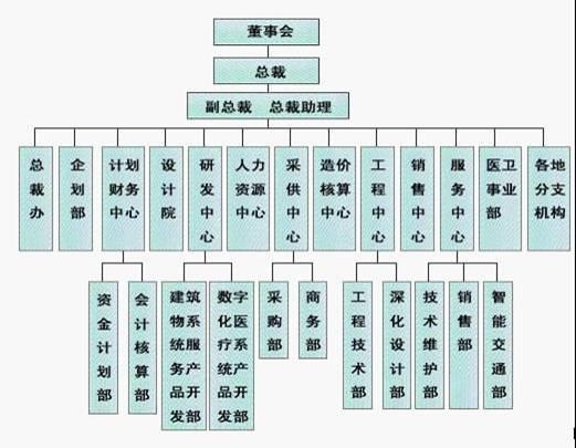 邦永月刊-项目管理软件 邦永科技(中国)-中国领先的图片