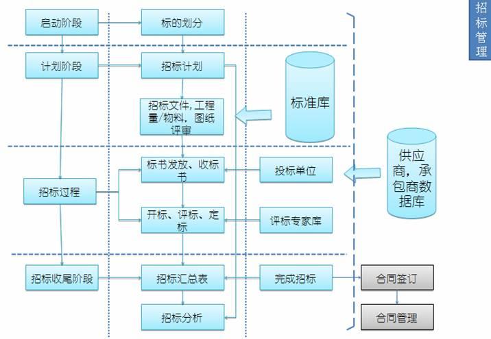 项目管理软件|成都邦永科技有限公司