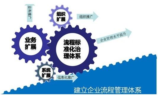 媒体信息-邦永动态-项目管理软件|邦永科技(中国)-的