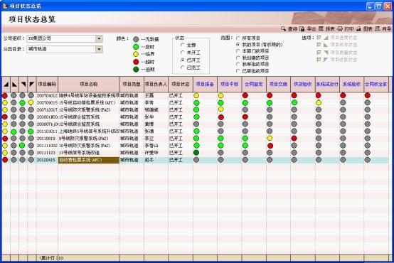 项目进度管理系统