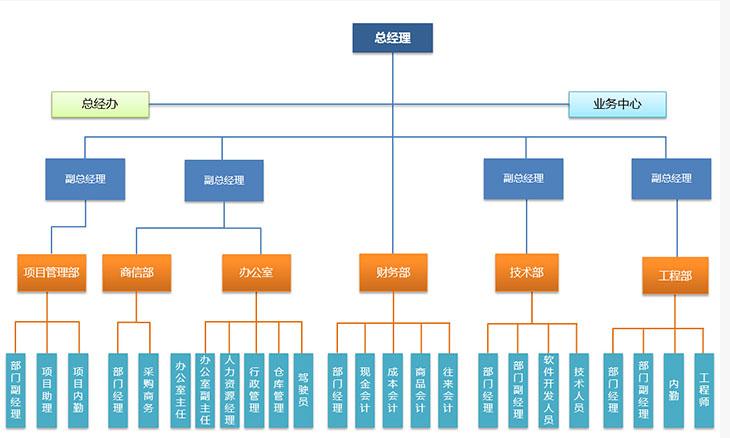华夏高科信息技术有限公司案例分析