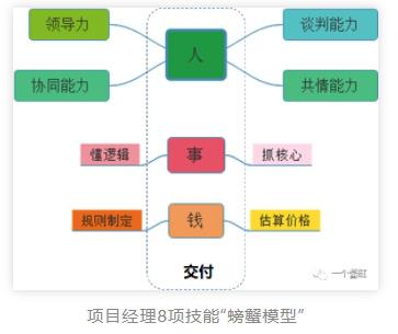 火狐体育官网地址管理软件